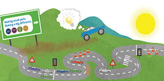 Automotive Off-Road Challenge Innovation | Saint-Gobain