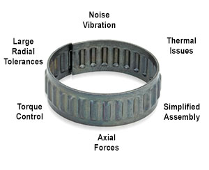 Rencol Tolerance Ring Features & Benefits | Saint-Gobain Bearings