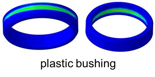 Plastic Bushings compared to NORGLIDE Bearings